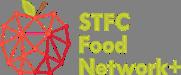 STFC Food Security Network+