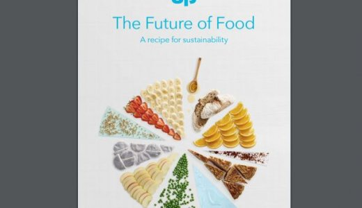 Co-op Future of Food