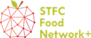 STFC Food Network + Sandpits on Soil Health and Supply Chains